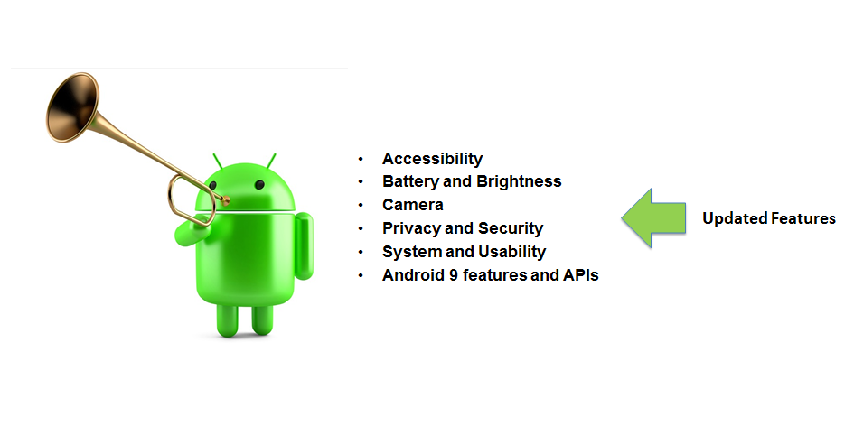 android 3.PNG