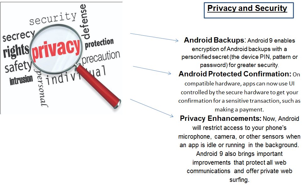 Privacy and Security 1.PNG